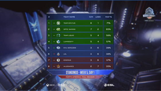 HCS week 5 day 1.png