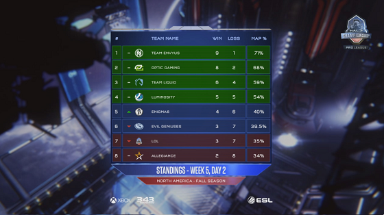 HCS week 5 day 2.png