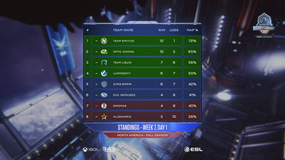 hcs week 7 day 1.png