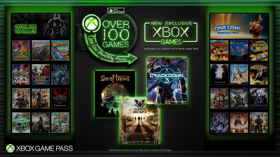 Xbox Exclusives Launching on Game Pass